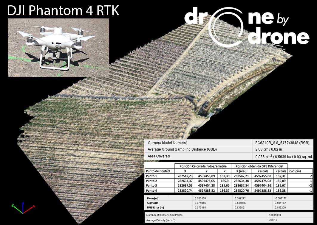 DJI Phantom 4 RTK for surveying by drones, precision assured